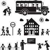 Children go to school. Pictogram icon set