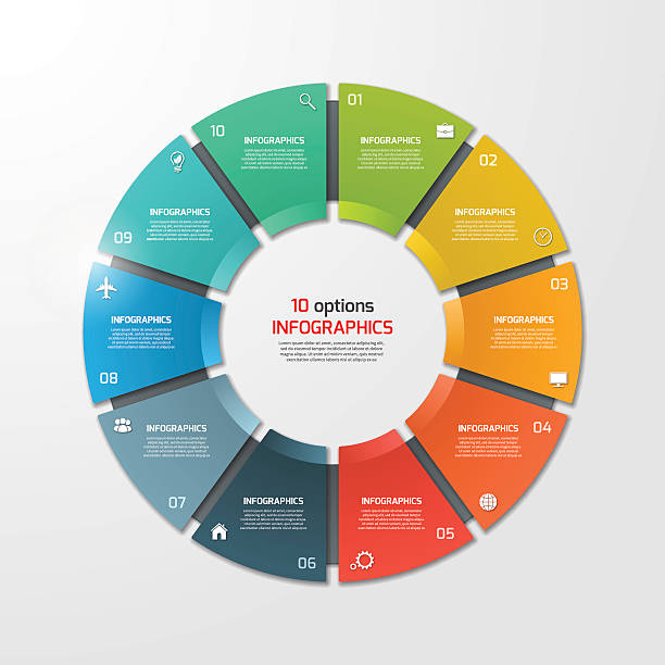 pie chart circle infographic template with 10 options. - pojedynczny stopień stock illustrations