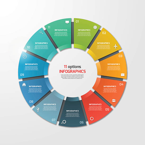 pie chart circle infographic template with 11 options. - pojedynczny stopień stock illustrations
