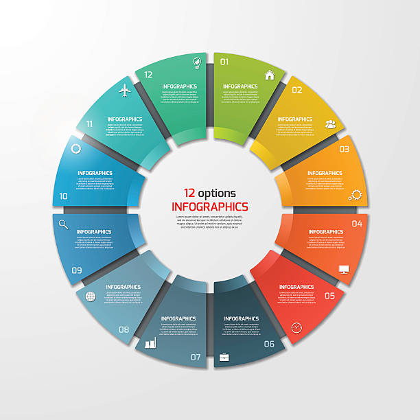 Pie chart circle infographic template with 12 options. Pie chart circle infographic template with 12 options. Business concept. Vector illustration. vehicle part stock illustrations