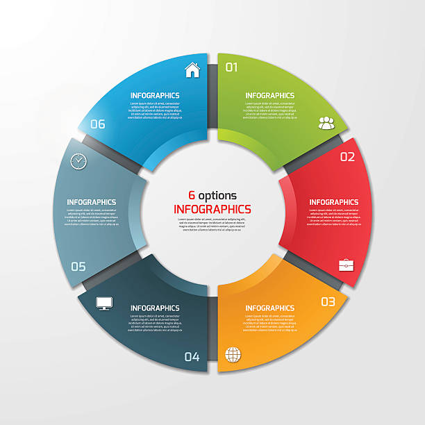 pie chart circle infographic template with 6 options. - pojedynczny stopień stock illustrations