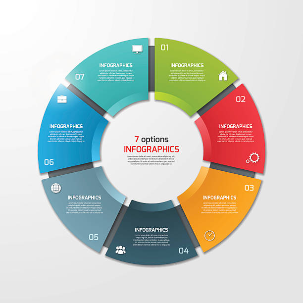 pie chart circle infographic template with 7 options. - pojedynczny stopień stock illustrations