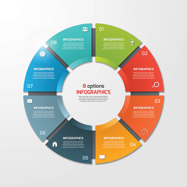 pie chart circle infographic template with 8 options. - pojedynczny stopień stock illustrations