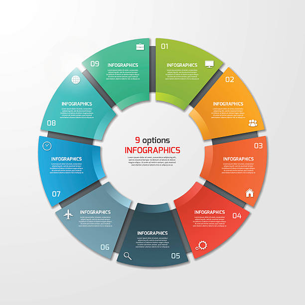 pie chart circle infographic template with 9 options. - pojedynczny stopień stock illustrations