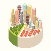 Pie chart city and forest
