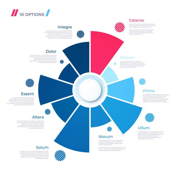 Pie chart concept with 10 parts. Vector template for web, presentations, reports, visualizations - illustrazione arte vettoriale