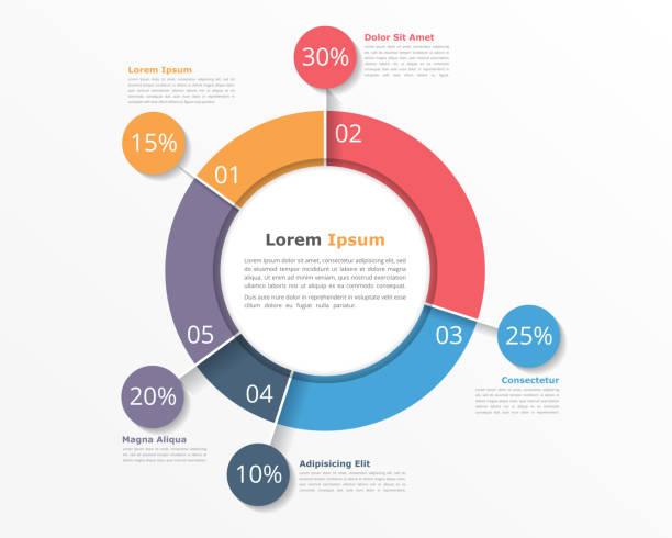 pie chart infographics - pie chart stock illustrations, clip art, cartoons, & icons