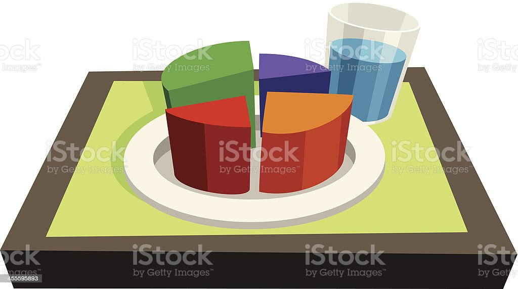 Pie Chart Nutrition Plate Stock Vector Art More Images Of Beauty