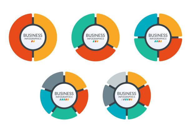 stockillustraties, clipart, cartoons en iconen met cirkeldiagram instellen. kleurrijke diagram collectie met 2, 3, 4, 5, 6 secties of stappen. cirkel iconen voor infographic, ui, webdesign, zakelijke presentatie. vector illustratie. - infographic