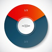 Pie chart. Share of 1/3 and 2/3. Can be used for business infographics.