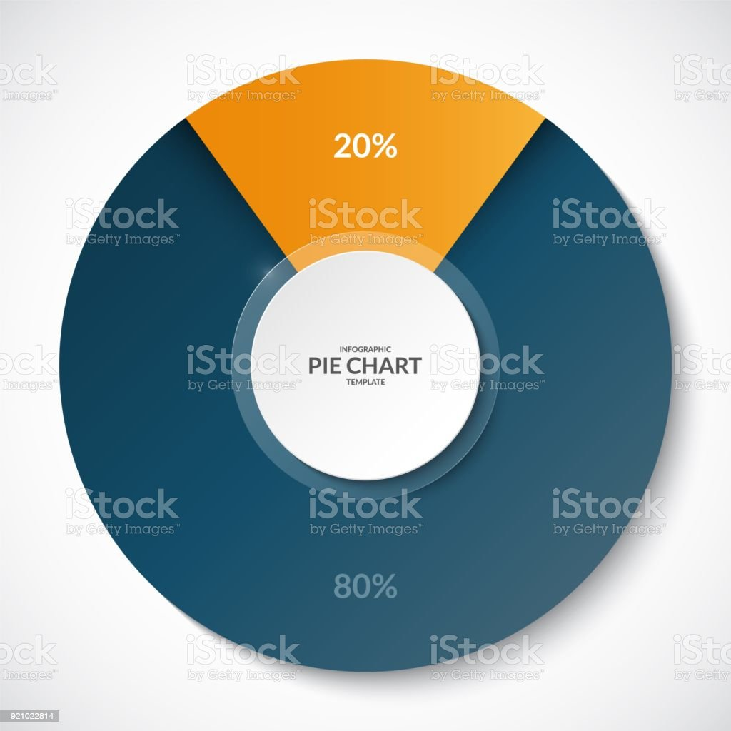 Pie chart share of 20 and 80 percent can be used for business pie chart share of 20 and 80 percent can be used for business infographics nvjuhfo Image collections