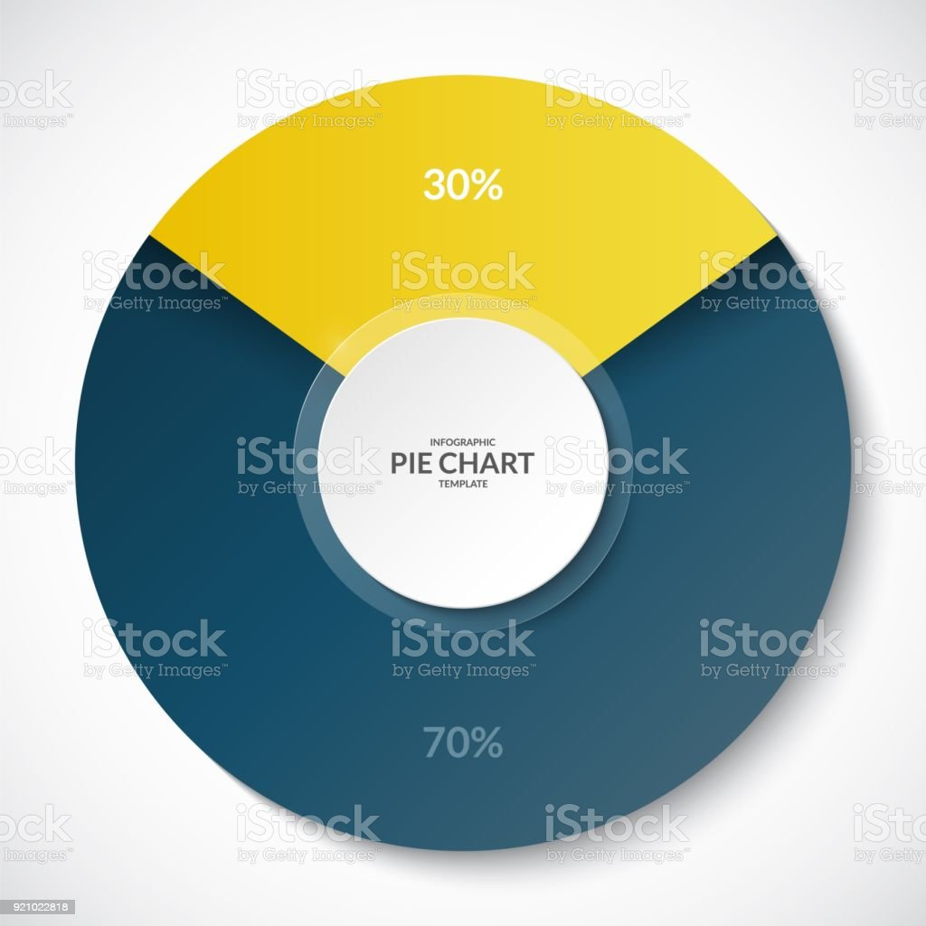 Pie chart share of 30 and 70 percent can be used for business pie chart share of 30 and 70 percent can be used for business infographics nvjuhfo Choice Image