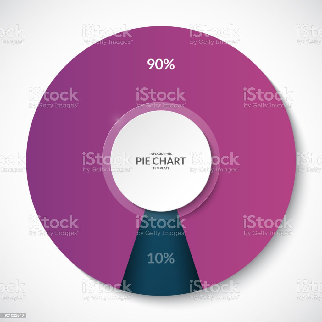 Pie Chart Share Of 90 And 10 Percent Can Be Used For Business