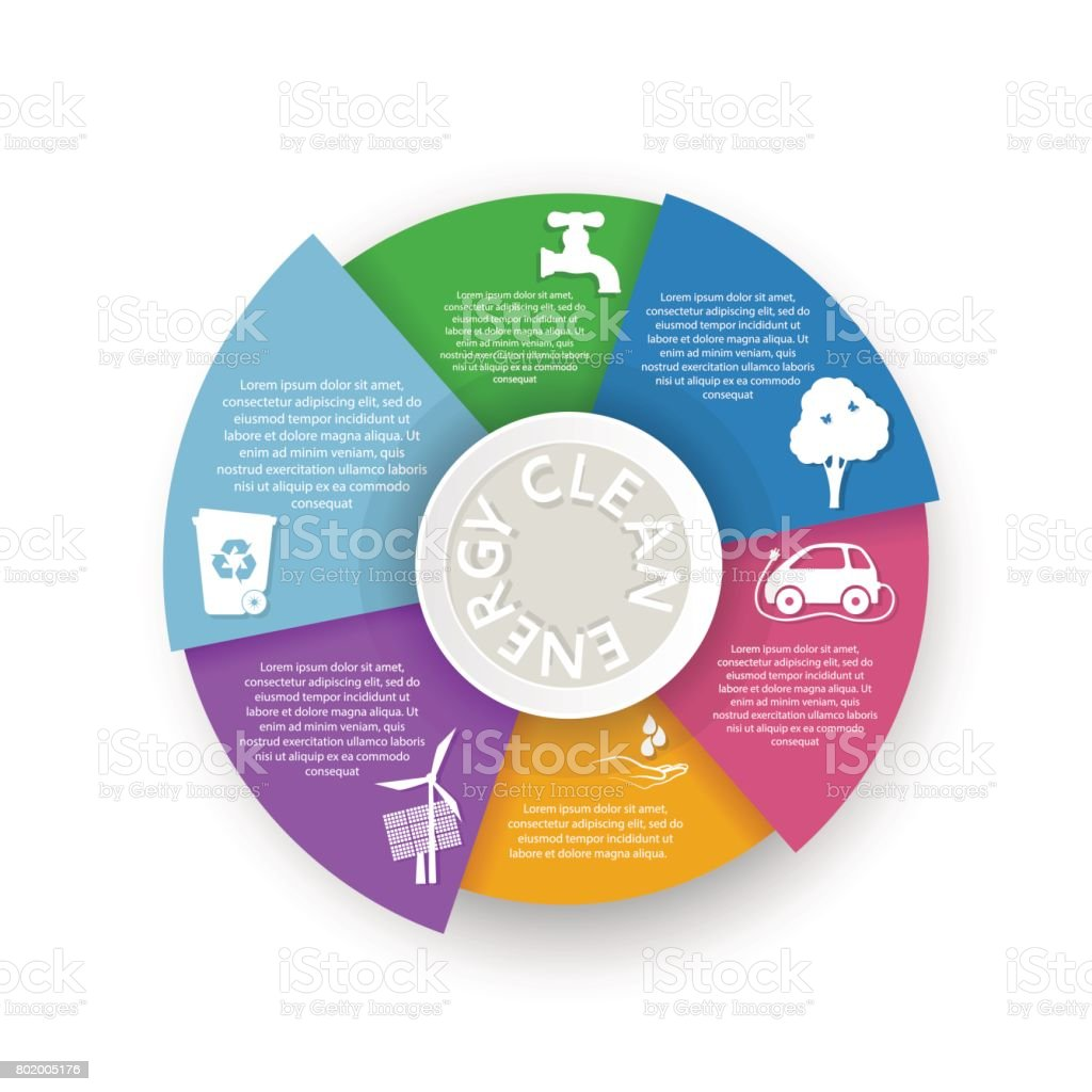 Pie chart with symbols of cleaning and environmental protection pie chart with symbols of cleaning and environmental protection royalty free pie chart with symbols nvjuhfo Images