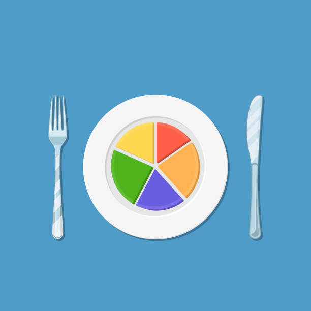 Royalty Free Healthy Diet Food Pie Chart Clip Art Vector Images