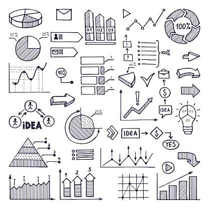 Pie graph, graphics and charts. Business illustrations in hand drawn style