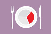Data, Chart, Circle, Graph, Plate, Slice of Food, Currency, Report, Sharing, Business