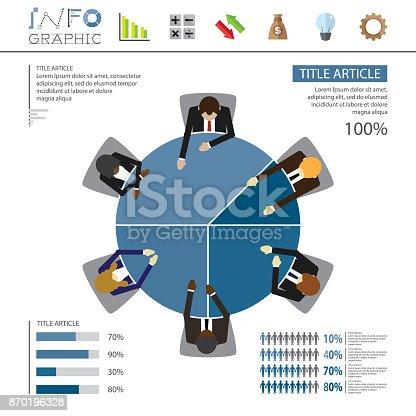 Business Meeting, Board Room, Meeting, Office, Presentation