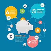 Piggybank and Finance infographic template