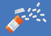istock Pills 1220585226