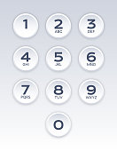 Pin pad calling and dialing numbers interface circles.