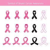 Pink Ribbon, Symbol Breast Cancer Awareness