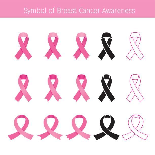 ilustrações, clipart, desenhos animados e ícones de pink ribbon, símbolo de conscientização do câncer de mama - pink october