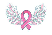 Pink ribbon with spread angel wings as a symbol of hope and support. Breast cancer awareness month illustration. Vector isolated on white