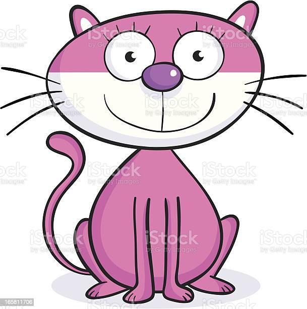 Pinky cat vector id165811706?b=1&k=6&m=165811706&s=612x612&h=7pdp5fhaavq jrrborzbbop7apegjxkadnlcjj9jgly=