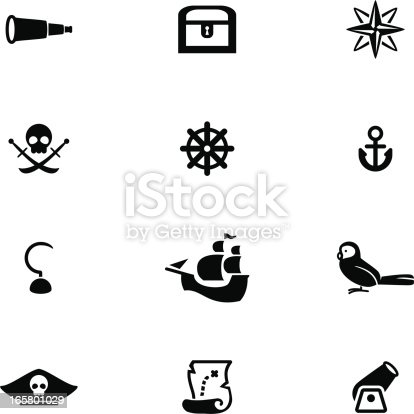 Vector file of Pirate Icon Set