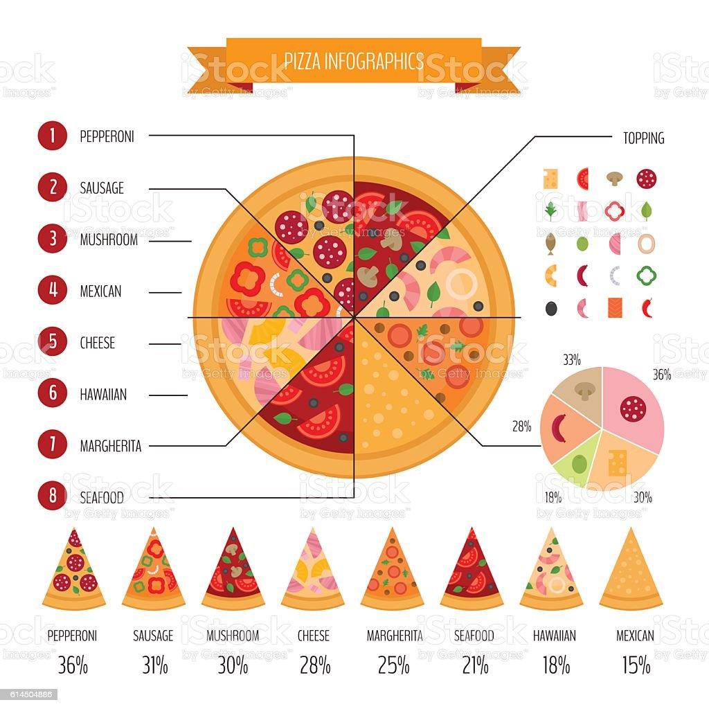 Pizza infographic vector art illustration