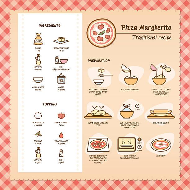 illustrazioni stock, clip art, cartoni animati e icone di tendenza di pizza margherita ricetta - impastare