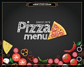 Pizza menu posted, pizza ingridients,