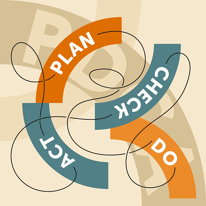 PDCA , plan do check act diagram in abstract style