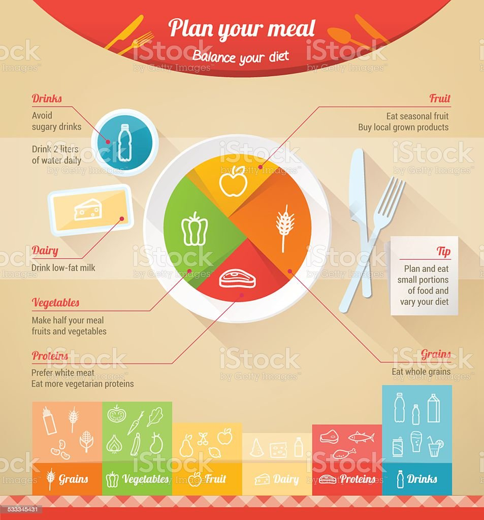 Plan your meal vector art illustration