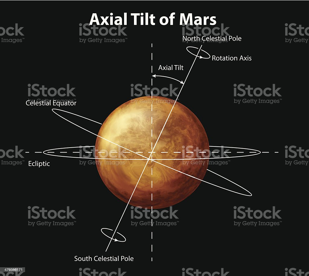 Planet Mars royalty-free stock vector art