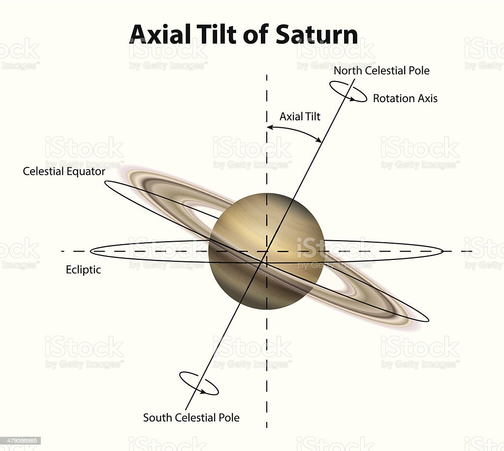 Planet Saturn royalty-free stock vector art