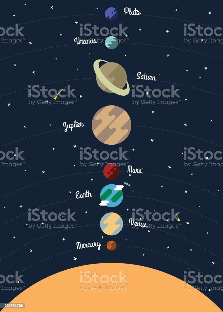 Planets solar system flat design, vector illustration vector art illustration