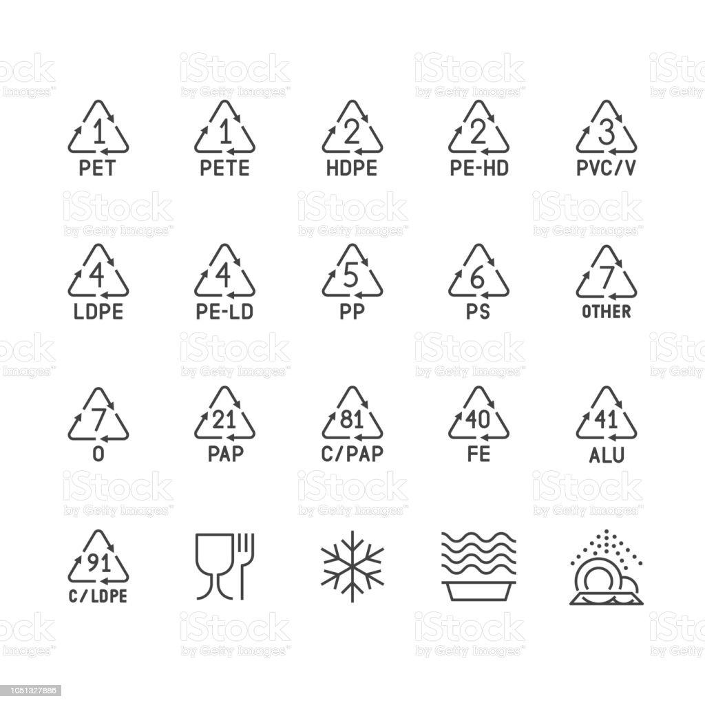 Ilustracao De Icones De Linha De Embalagens Plasticas Reciclagem De