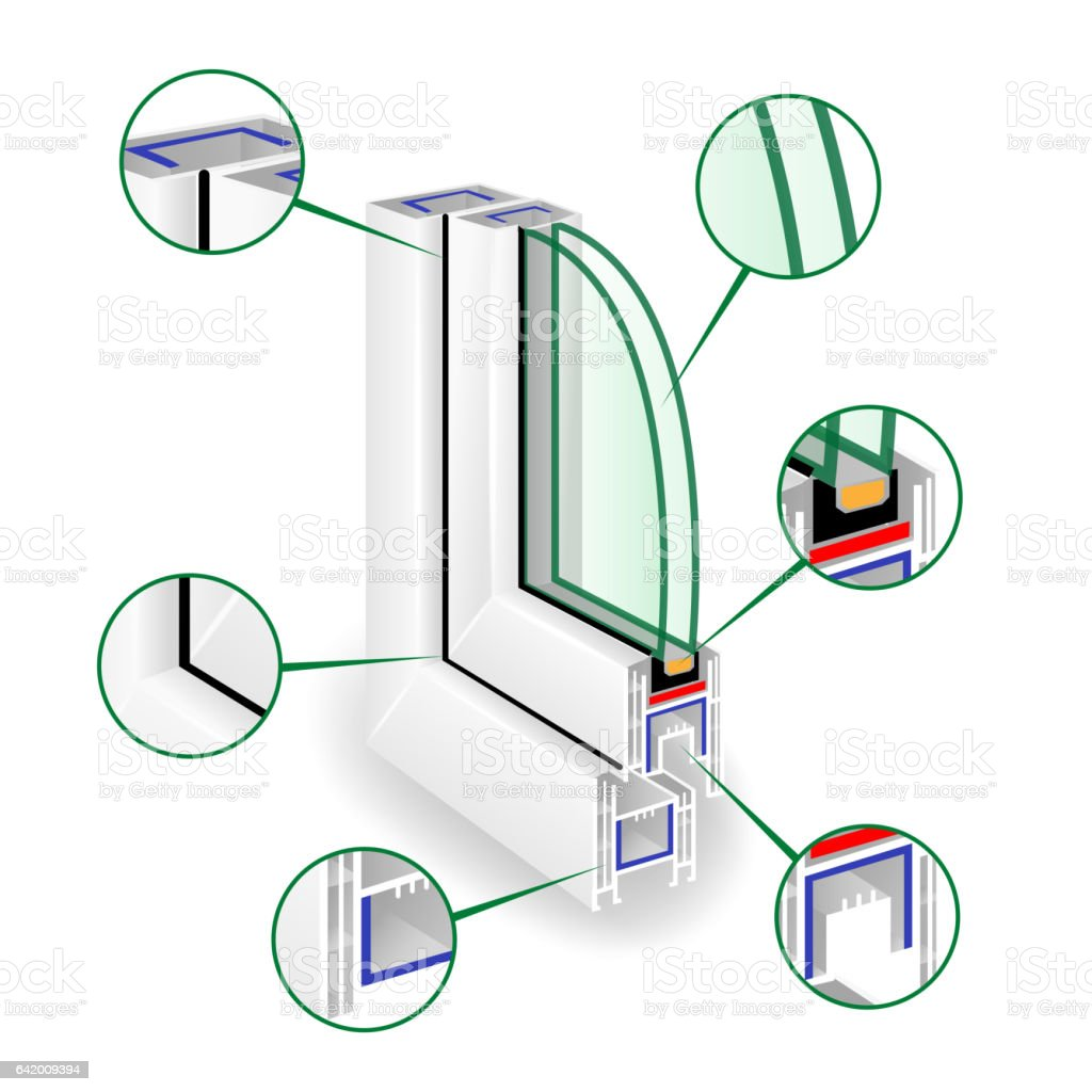 Plastic Profile Frame Window. Infographic Templeate. Sectional View. Vector Illustration vector art illustration