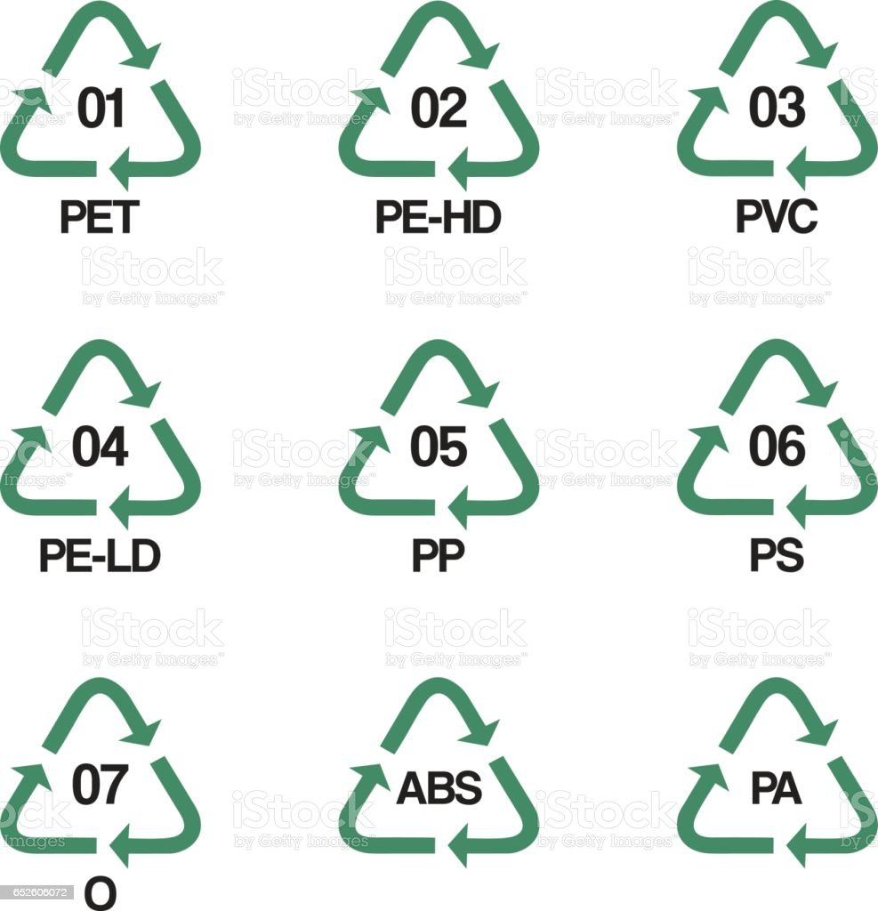 Plastic recycling symbols vector design stock vector art more plastic recycling symbols vector design royalty free plastic recycling symbols vector design stock vector art biocorpaavc