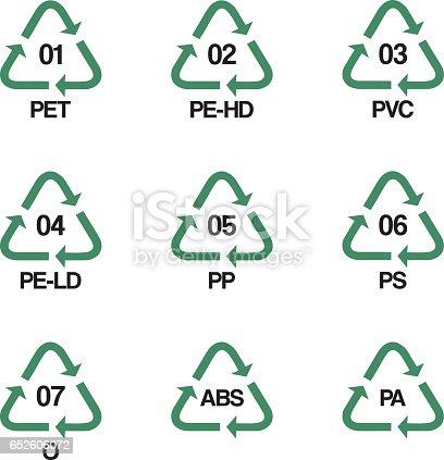 Plastic Recycling Symbols Vector Design Stock Vector Art More