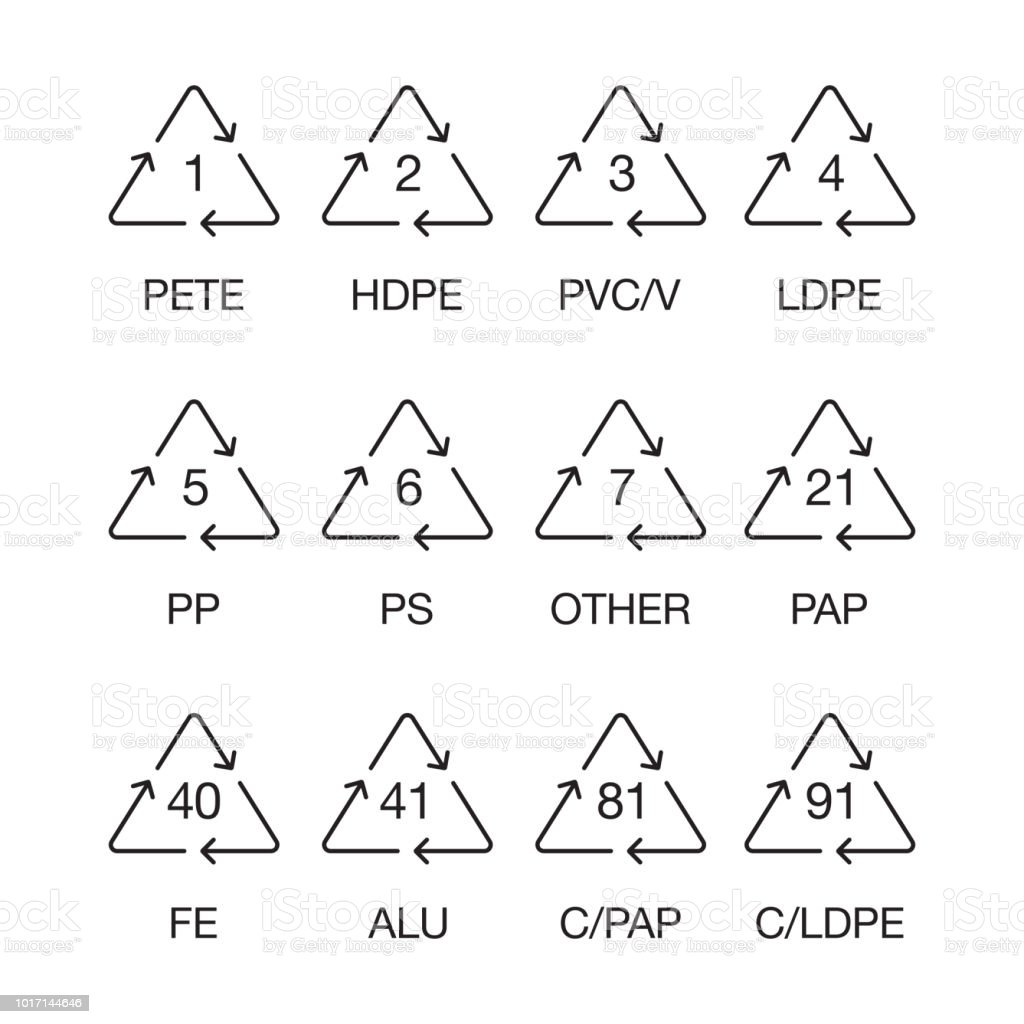 Plastic Recycling Symbols Stock Vector Art More Images Of Arrow