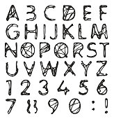 Plastic Stencil Destroyed Alphabet & Numbers with Ball Pen