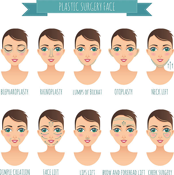 Best Face Lifting Illustrations, Royalty-Free Vector