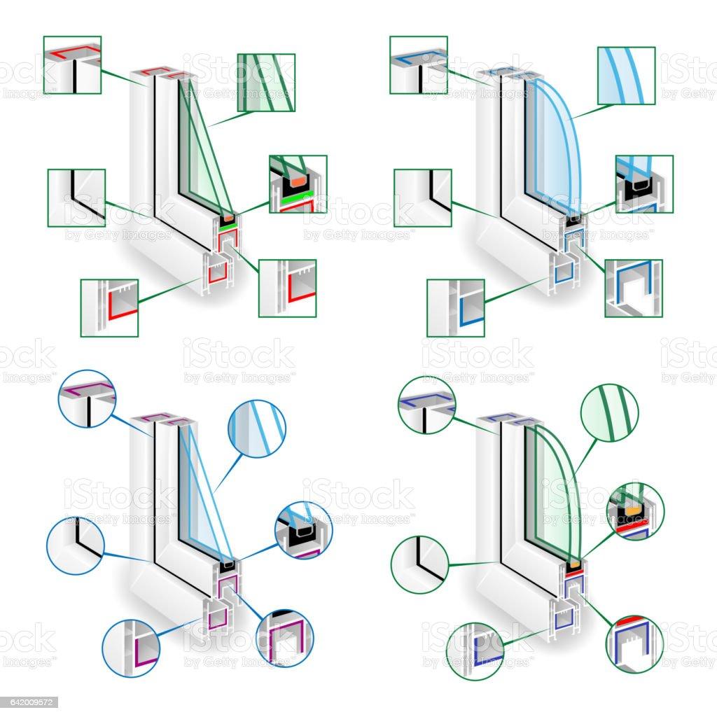 Plastic Window Frame Profile Set. Structure Corner Window. Infographic Templeate. Vector Illustration vector art illustration