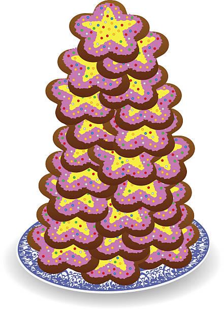 Plate of Cookies vector art illustration