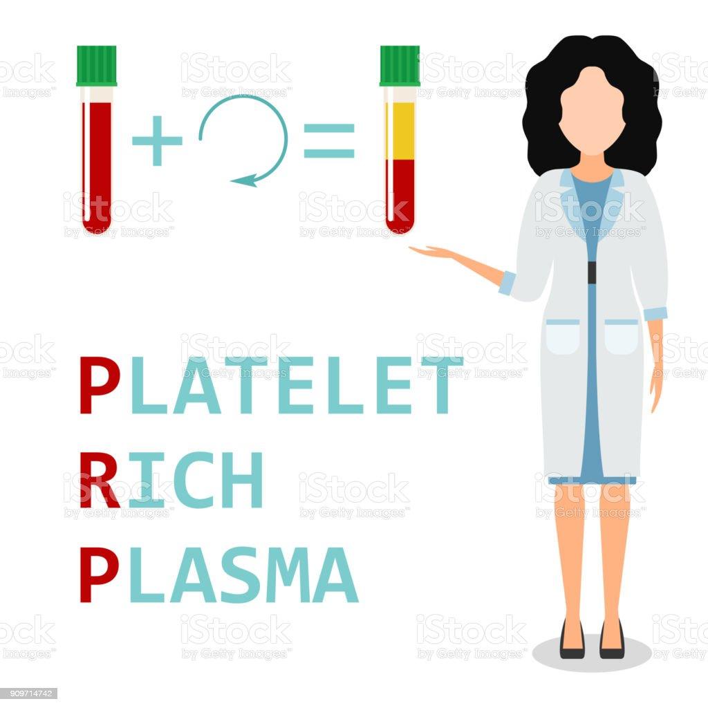 Platelet rich plasma. PRP method. Vector. vector art illustration