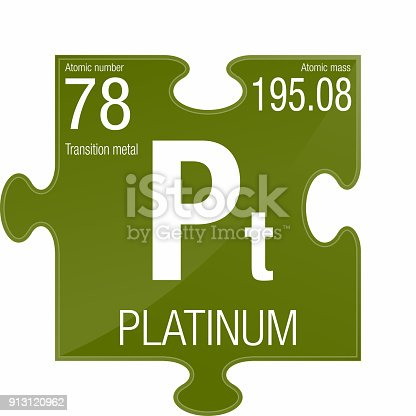 Platinum Symbol Element Number 78 Of The Periodic Table Of The