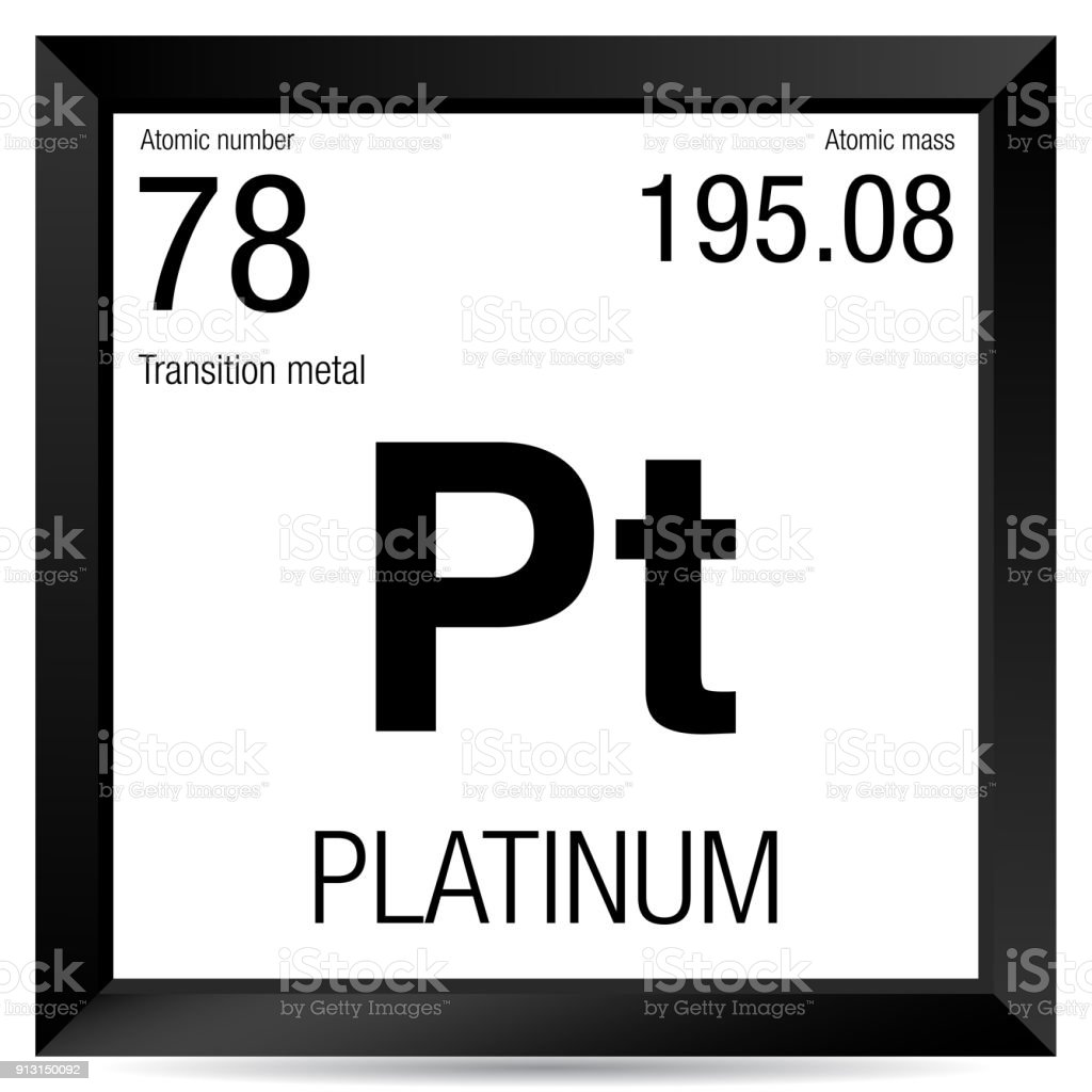 what is platinum on the periodic table